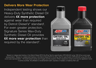 AMSOIL synthetic diesel oil delivers more wear protection.