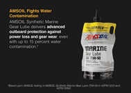 AMSOIL fights water contamination.