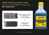 SABER Professional fights carbon.