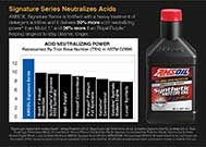 DOMINATOR® Competition Diesel Oil Performance Test