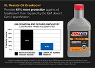 XL resists oil breakdown.