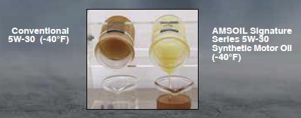 Cold Pour Test