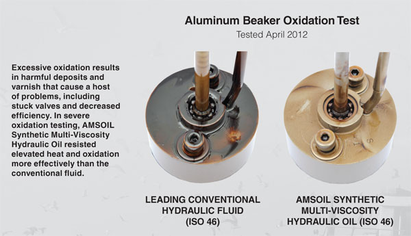 Aluminum Beaker Oxidation Test