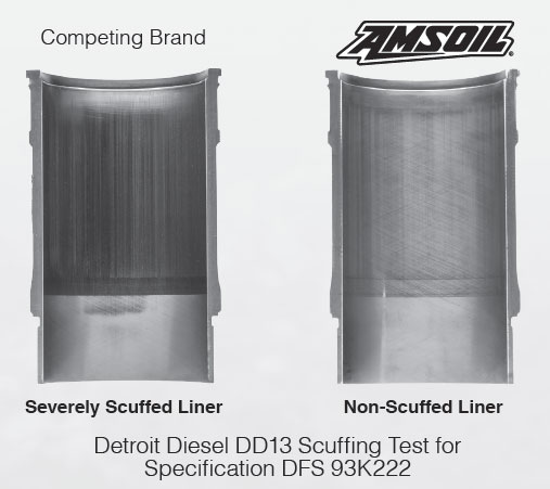Detroit Diesel DD13 Scuffing Test for Specification DFS 93K222