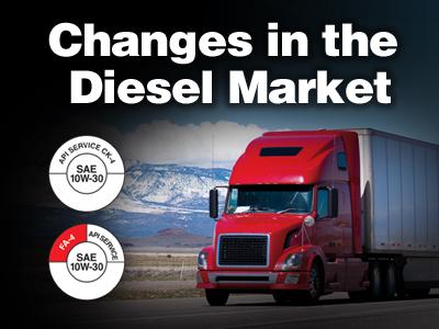 Changes in the Diesel Market