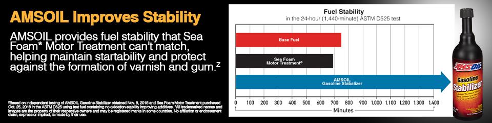 AMSOIL vs. Sea Foam