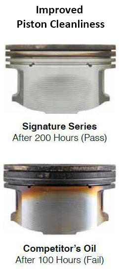 AMSOIL Signature Series Oil Piston Comparison